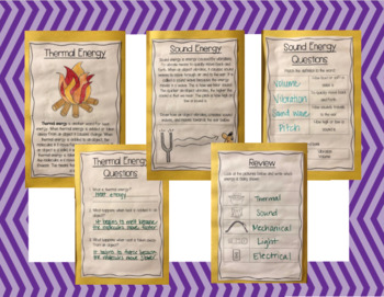 Forms of Energy Interactive Book
