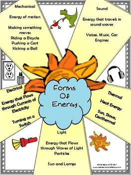 Forms of Energy Lab and Anchor Chart FREEBIE (NGSS & TEKS)