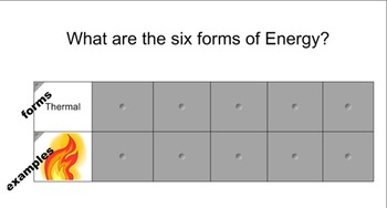 Forms of Energy Lesson