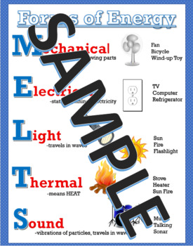 Forms of Energy MELTS Poster