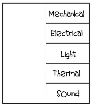 """Forms of Energy """"MELTS"""" posters, handout, and foldable"""