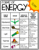 "Forms of Energy ""MELTS"" posters, handout, and foldable"