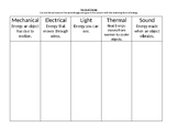 Forms of Energy Matching