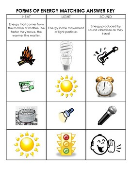 Forms of Energy Matching Sort Cut & Paste- Definitions and Examples ...