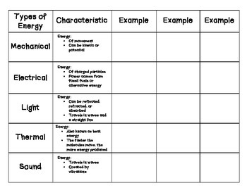 Forms of Energy Sort
