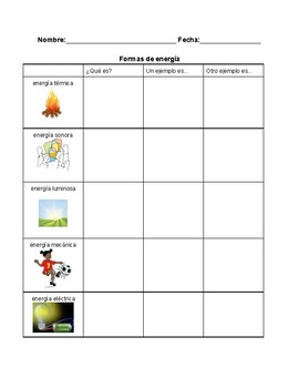 Forms of Energy Spanish Worksheet
