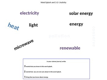 Forms of Energy Unit Plan (S.2.P.10.1)