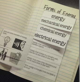 Forms of Energy Vocabulary Unit