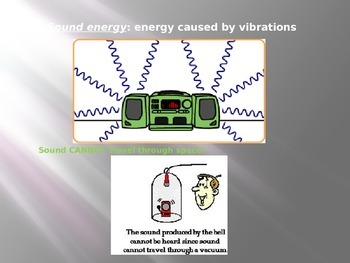 Forms of Energy and Energy Transformations