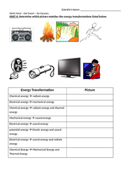Forms of Energy and Energy Transformations Practice