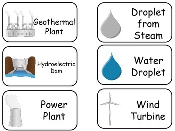 Forms of Energy printable Flash Cards. Preschool Science flashcards.
