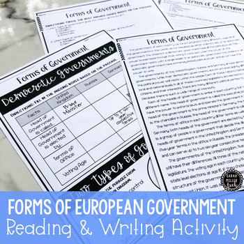 Forms of European Government Reading & Writing Activity (SS6CG3, SS6CG3a)