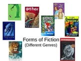 Forms of Fiction