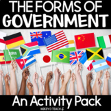 Forms of Government Activities   Distance Learning