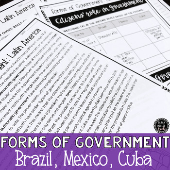 Forms of Government: Brazil, Cuba, Mexico Reading Activity (SS6CG1, SS6CG1a)