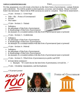 Forms of Government Brochure (Rubric and Instructions)