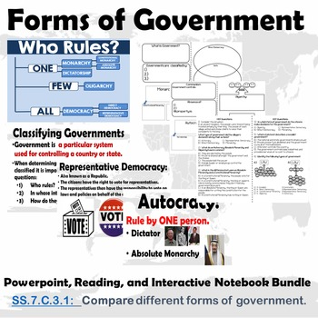 Forms of Government Bundle