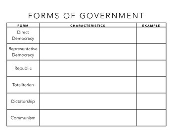 It is a picture of Rare Types of Government Worksheets Printable