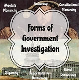 Forms of Government Investigation