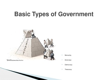 Forms of Government Lecture