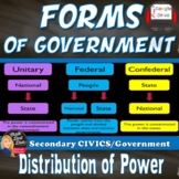 Forms of Government Lecture PowerPoint & Comparison Chart Print and Digital
