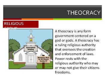 Forms of Government - Presentation