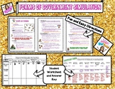 Forms of Government Simulation