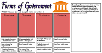 Forms of Government Sort