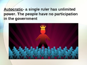 Forms of Governments