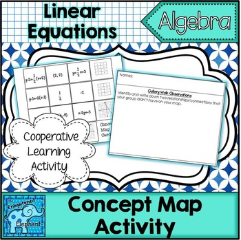 Forms of Lines Card Sort and Concept Map Activity
