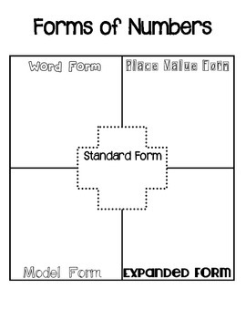 Forms of Numbers - CCSS NBT