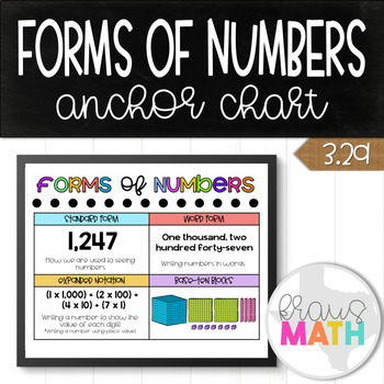 Forms of Numbers (Whole Numbers): Classroom Poster/Anchor Chart! (Grades 3 & 4)