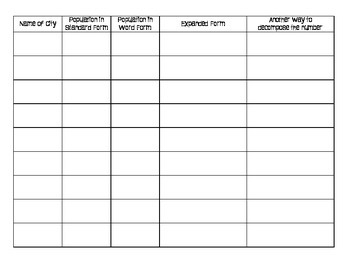 Forms of Numbers with Populations (standard, expanded, word)