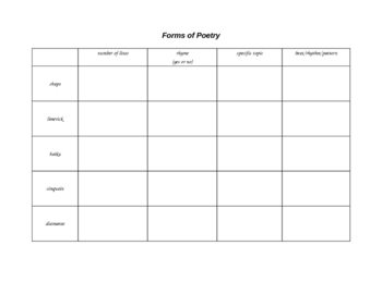 Forms of Poetry Chart
