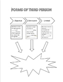 Forms of Third Person