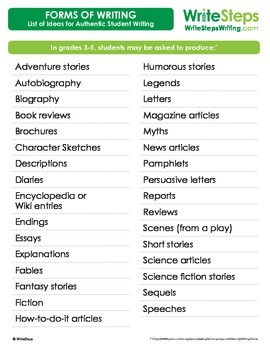 Forms of Writing: List of Ideas for Authentic Student Writing