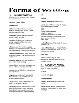 Forms of Writing, Writing Category Lists, Writing Workshop