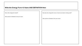 Forms of energy-research template. Never Eat Moldy Slimey Curly Llama Hair!