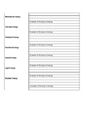 Forms of energy two column note