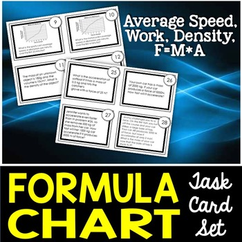 Formula Chart Task Cards: Density, Average Speed, Work, an