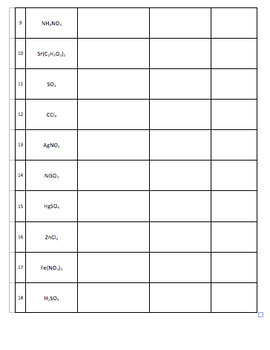 Formula Mass Worksheets