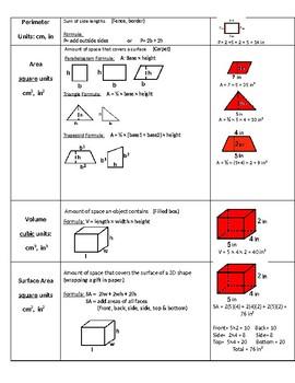 Formula Notes (perimeter, area, volume, and surface area)