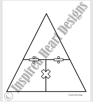 Formula Triangle with Signs