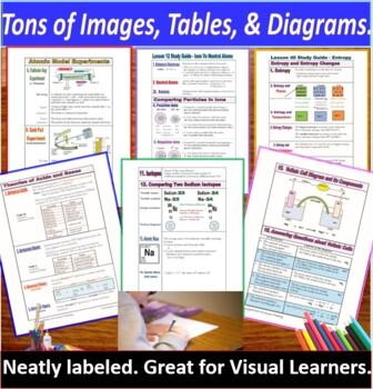 Formulas and Equations  BFF: Homework Helper and Test Prep Guide