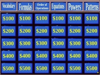 Formulas and Equations Jeopardy Review Game