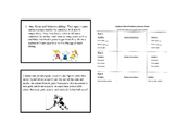 Formulate and Solve 3 Variable Systems of Linear Equations Task Cards