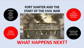 Fort Sumter and the start of the Civil War:  What Happens Next?