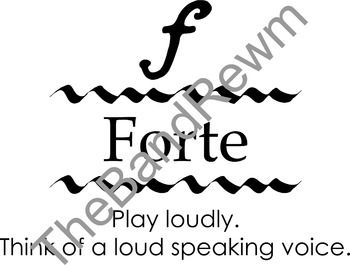 Forte Music Poster - Music Room Posters - Dynamics