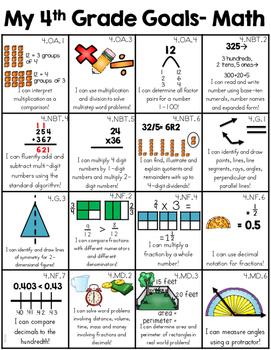 Fourth Grade Goals Sheet (4th Grade Common Core Goals)