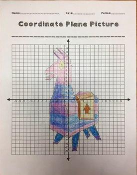 Fortnite Loot Llama - Coordinate Plane Picture
